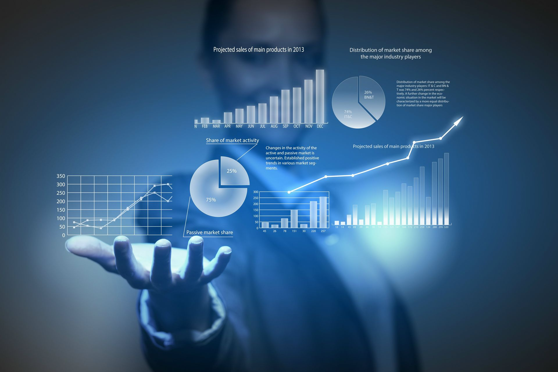The Primary Advantages Of Facts Business Outcomes Running A Business